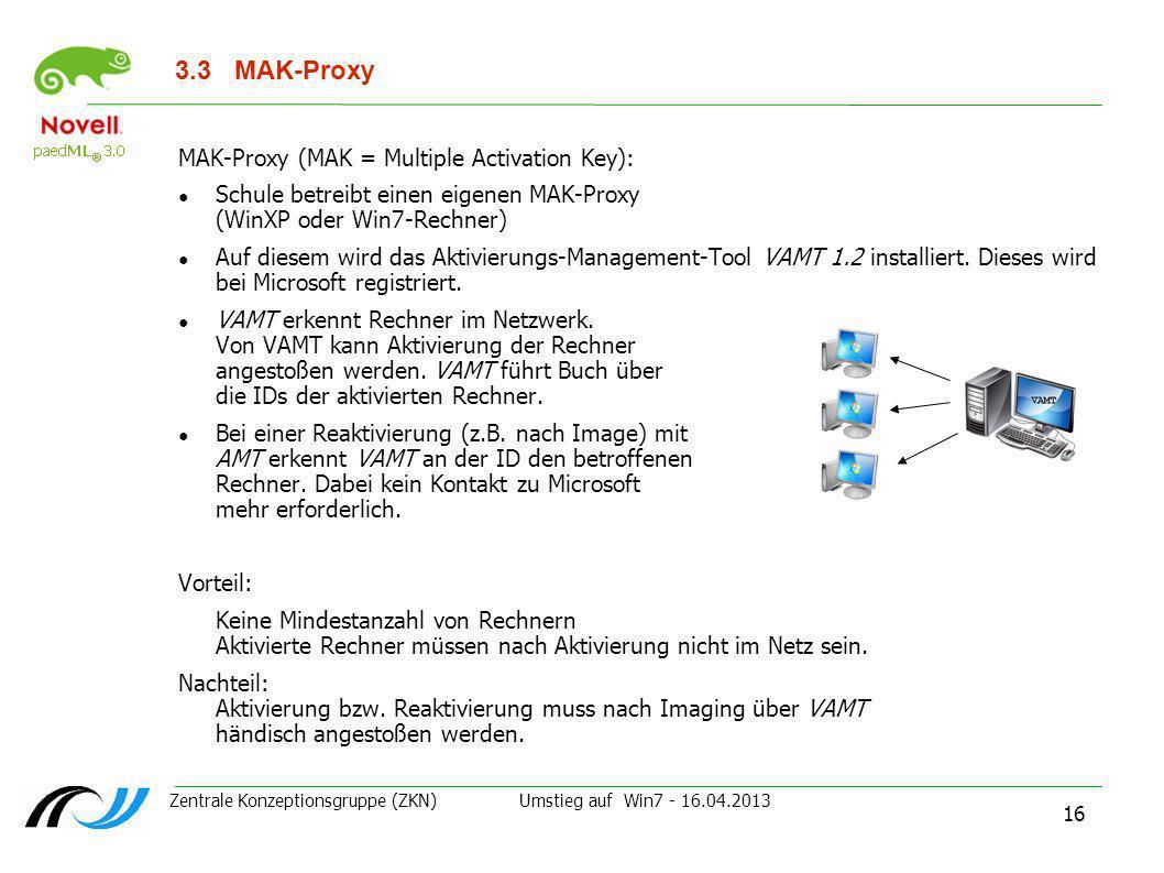 Zentrale Konzeptionsgruppe (ZKN) Umstieg auf Win7 - 16.04.2013 16 3.3 MAK-Proxy MAK-Proxy (MAK = Multiple Activation Key): Schule betreibt einen eigen