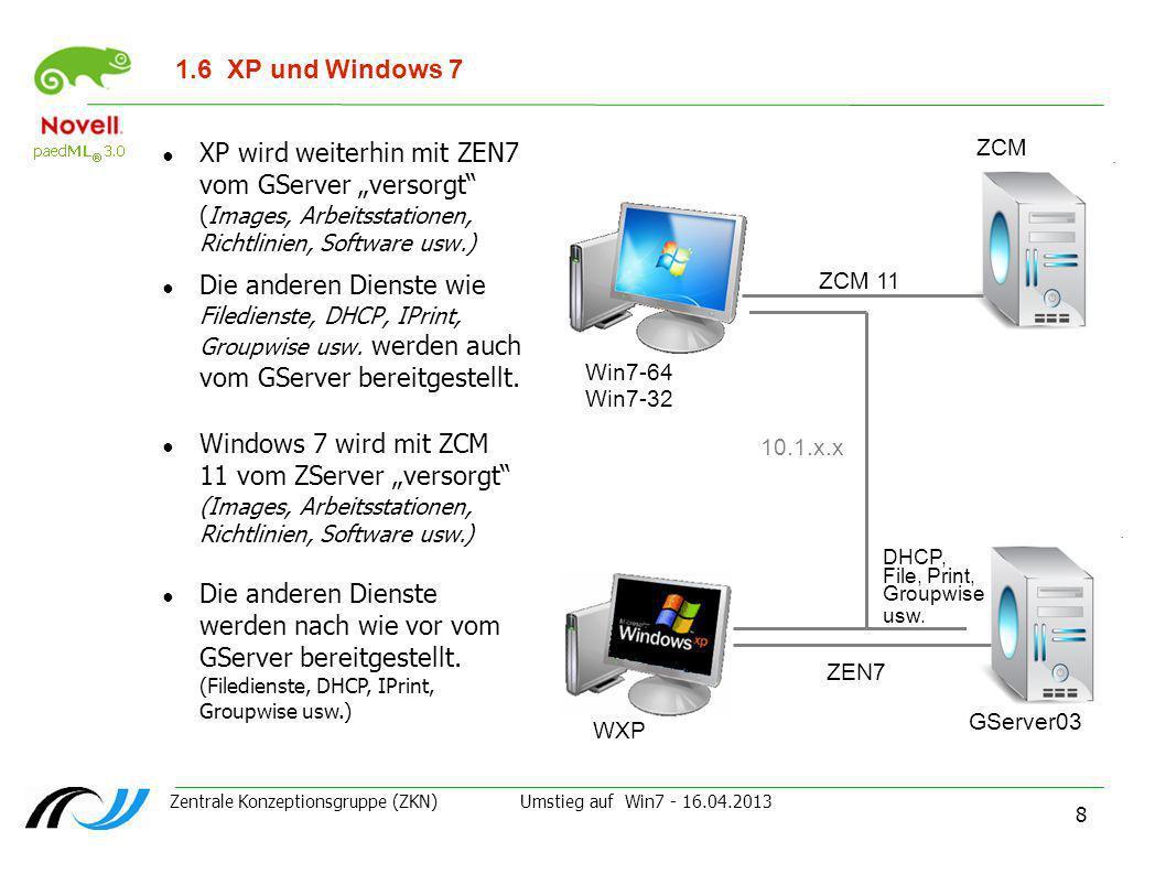 Zentrale Konzeptionsgruppe (ZKN) Umstieg auf Win7 - 16.04.2013 8 1.6XP und Windows 7 XP wird weiterhin mit ZEN7 vom GServer versorgt (Images, Arbeitss