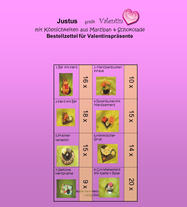 Annabelle Hemmerich, Justus-von- Liebig-Schule Justus grüßt Valentin mit Köstlichkeiten aus Marzipan & Schokolade Auswertung Aufgabe: Kreuze:___ Minus: ___ Note: ___ Am Ende des Projektes sollen die Arbeiten und der Ablauf bewertet werden.