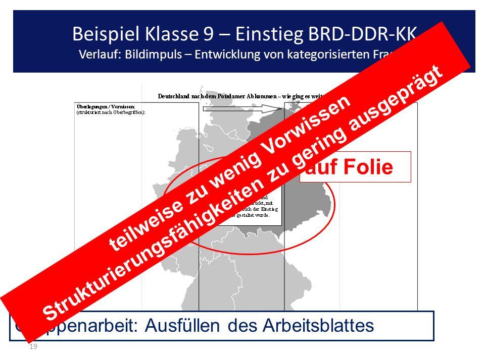 19 auf Folie Gruppenarbeit: Ausfüllen des Arbeitsblattes Beispiel Klasse 9 – Einstieg BRD-DDR-KK Verlauf: Bildimpuls – Entwicklung von kategorisierten
