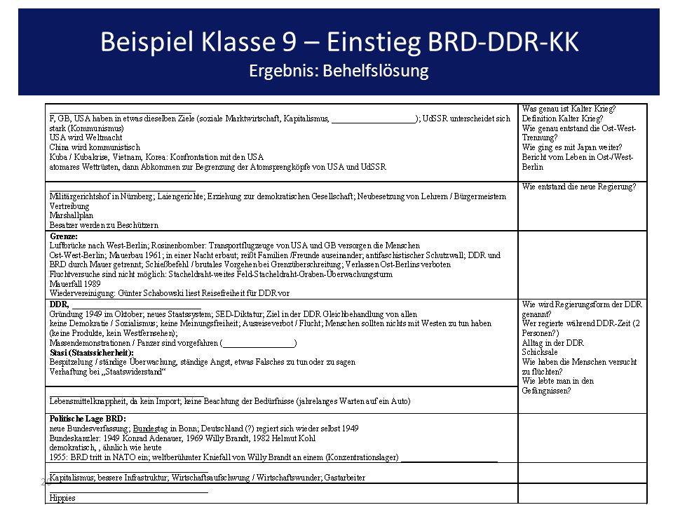 20 Beispiel Klasse 9 – Einstieg BRD-DDR-KK Ergebnis: Behelfslösung