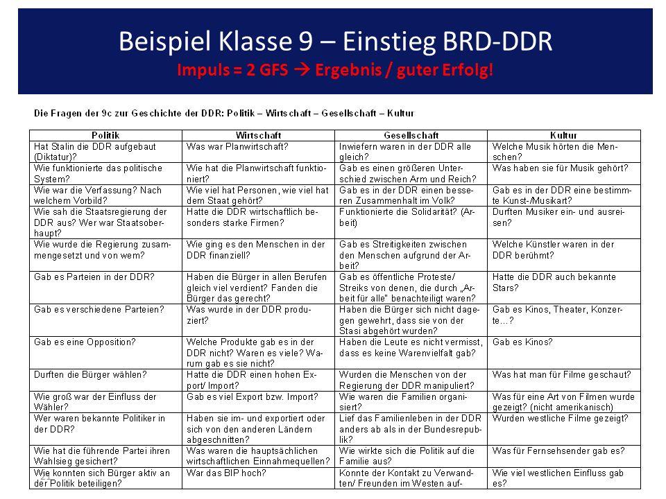 21 Beispiel Klasse 9 – Einstieg BRD-DDR Impuls = 2 GFS Ergebnis / guter Erfolg!