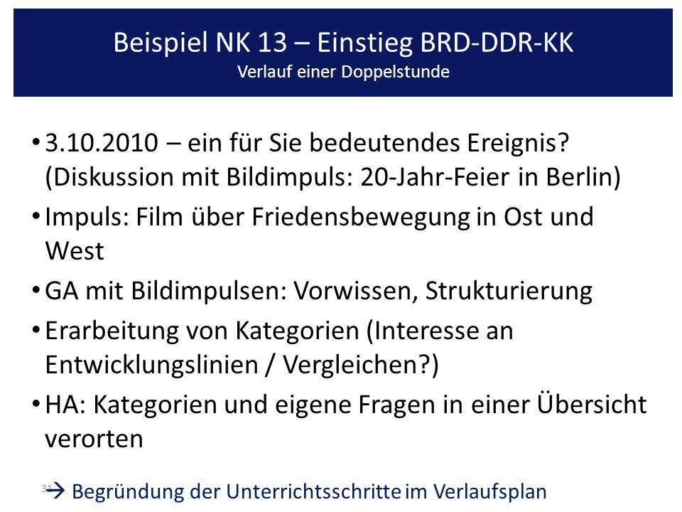 31 3.10.2010 – ein für Sie bedeutendes Ereignis? (Diskussion mit Bildimpuls: 20-Jahr-Feier in Berlin) Impuls: Film über Friedensbewegung in Ost und We