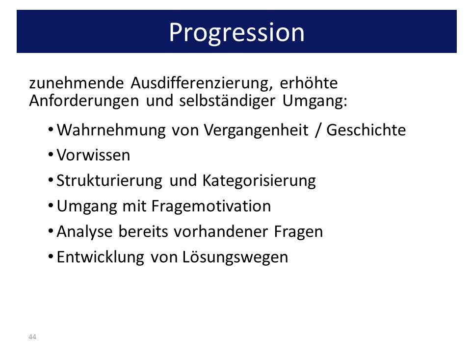 zunehmende Ausdifferenzierung, erhöhte Anforderungen und selbständiger Umgang: Wahrnehmung von Vergangenheit / Geschichte Vorwissen Strukturierung und