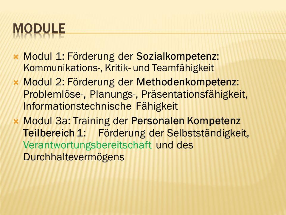 Modul 1: Förderung der Sozialkompetenz: Kommunikations-, Kritik- und Teamfähigkeit Modul 2: Förderung der Methodenkompetenz: Problemlöse-, Planungs-,