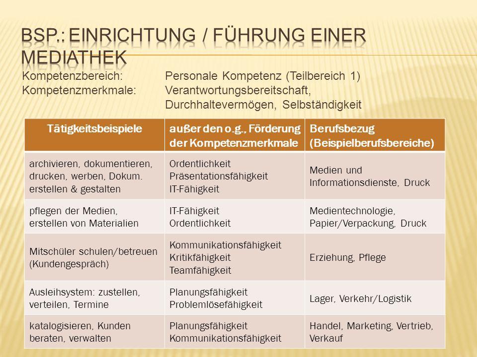 Kompetenzbereich:Personale Kompetenz (Teilbereich 1) Kompetenzmerkmale:Verantwortungsbereitschaft, Durchhaltevermögen, Selbständigkeit Tätigkeitsbeisp