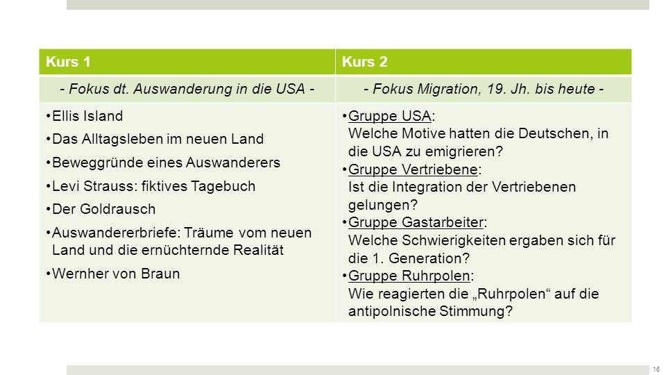 deutsche Auswanderung in die USA Zwangs- und Kriegsfolgenwanderung Migration in Deutschland Industrialisierung Vormärz, 1848, Kaiserreich, Amerikanische Revolution 1.