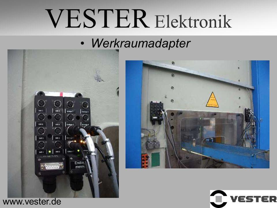 VESTER Elektronik Werkraumadapter www.vester.de