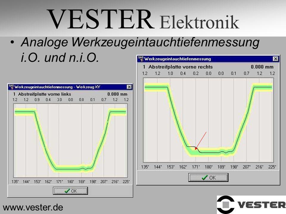 VESTER Elektronik Analoge Werkzeugeintauchtiefenmessung i.O. und n.i.O. www.vester.de