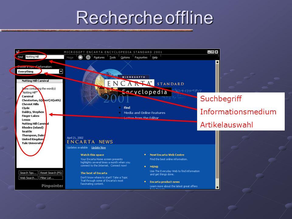 Recherche offline Suchbegriff Informationsmedium Artikelauswahl