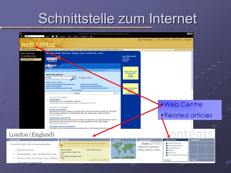 Schnittstelle zum Internet Web Centre Related articles