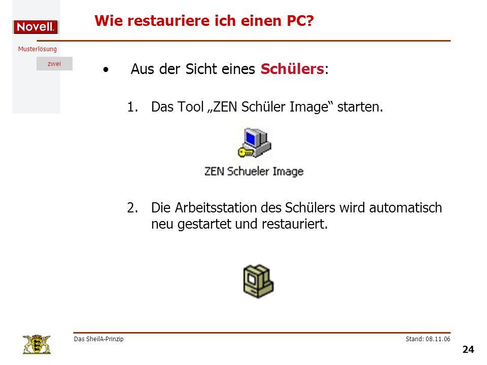 Musterlösung zwei Das SheilA-Prinzip 24 Stand: 08.11.06 Wie restauriere ich einen PC? Aus der Sicht eines Schülers: 1.Das Tool ZEN Schüler Image start
