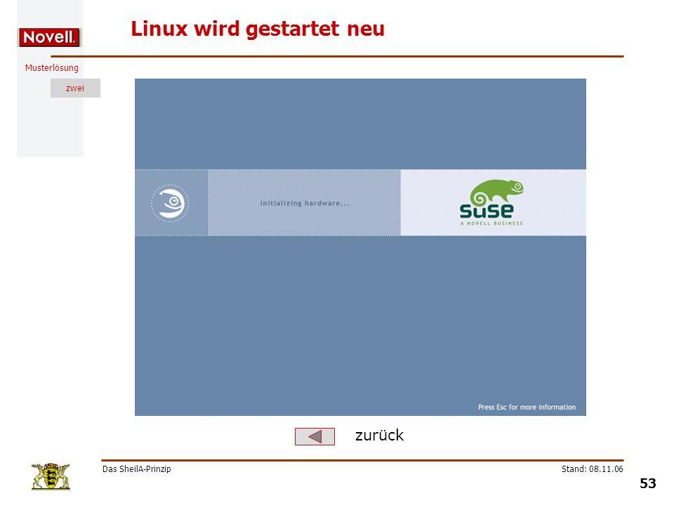 Musterlösung zwei Das SheilA-Prinzip 53 Stand: 08.11.06 Linux wird gestartet neu zurück