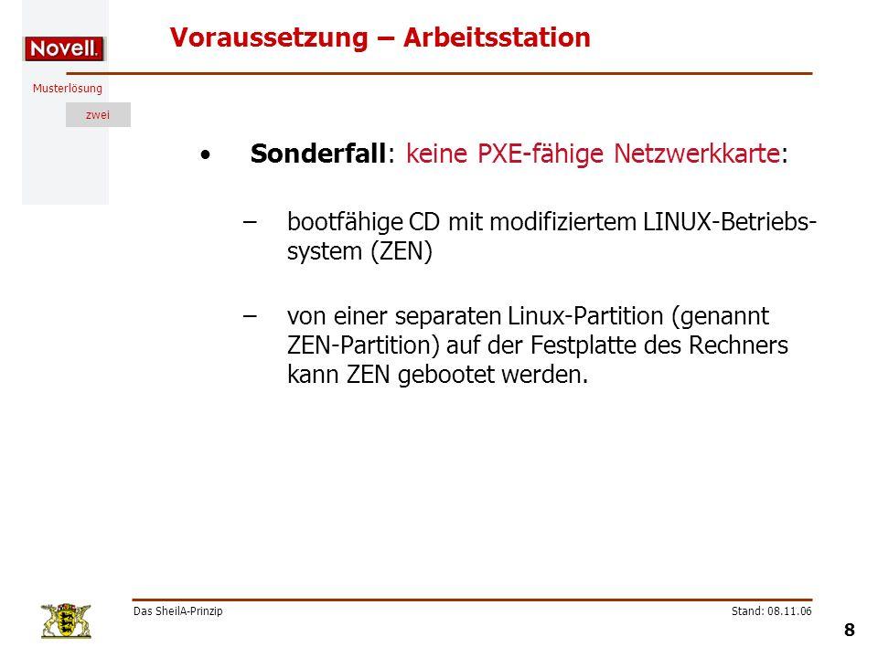 Musterlösung zwei Das SheilA-Prinzip 9 Stand: 08.11.06 Das Prinzip (1) PXE-Verbindung zum Server wird aufgebaut 2 Boot-Image-Datei (= Inhalt einer Linux-Bootdiskette) wird übertragen 3b PXE-Server DHCP-Server Boot-Server Falls eingestellt, wird ein PXE- Menü angezeigt 3a ArbeitsstationNovell- Server Arbeitsstation wird eingeschaltet 1