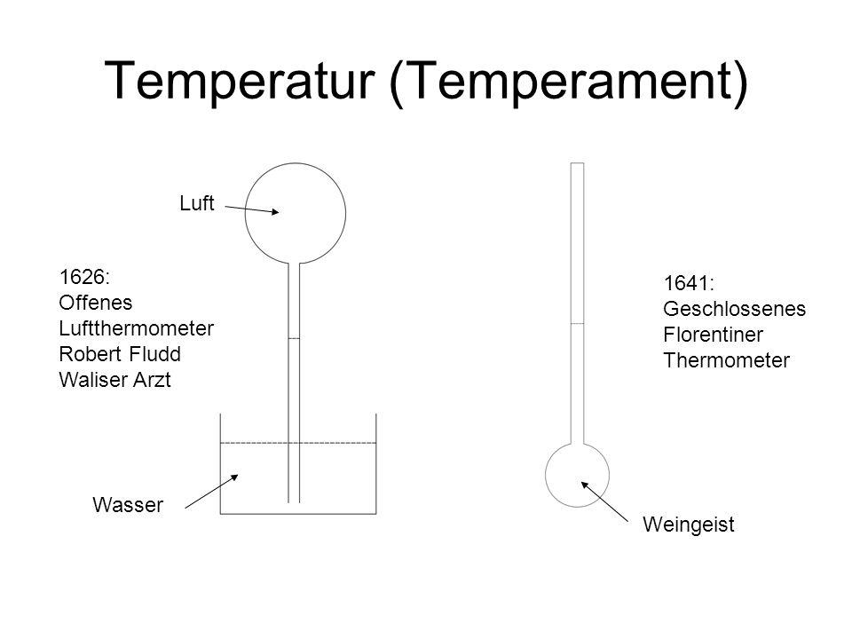 Temperatur (Temperament) 1626: Offenes Luftthermometer Robert Fludd Waliser Arzt 1641: Geschlossenes Florentiner Thermometer Wasser Weingeist Luft