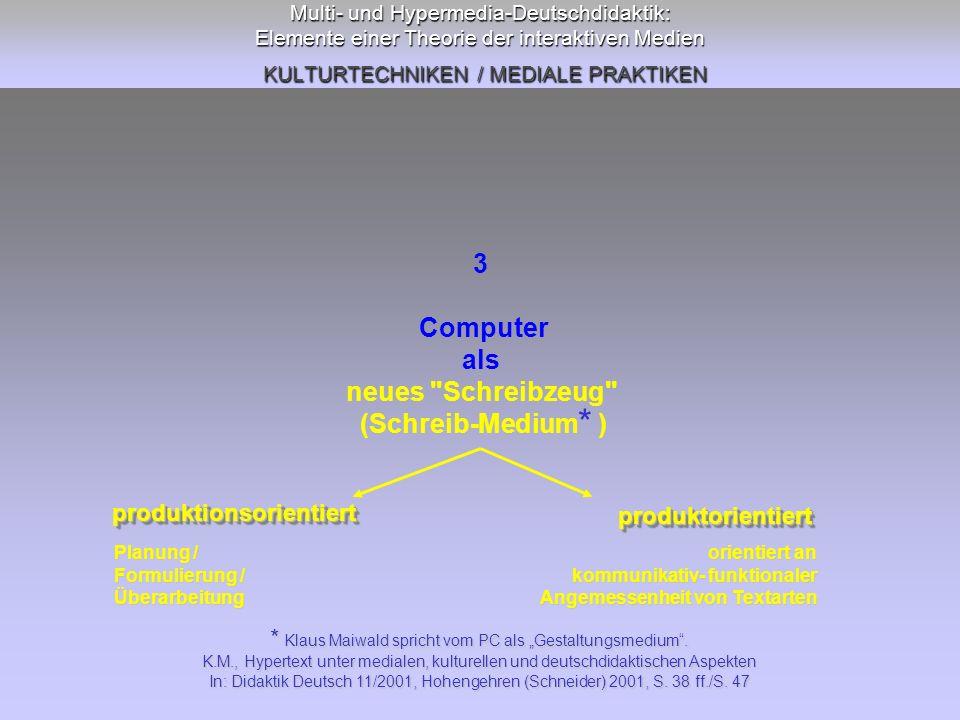 Multi- und Hypermedia-Deutschdidaktik: Elemente einer Theorie der interaktiven Medien KULTURTECHNIKEN / MEDIALE PRAKTIKEN 3 Computer als neues