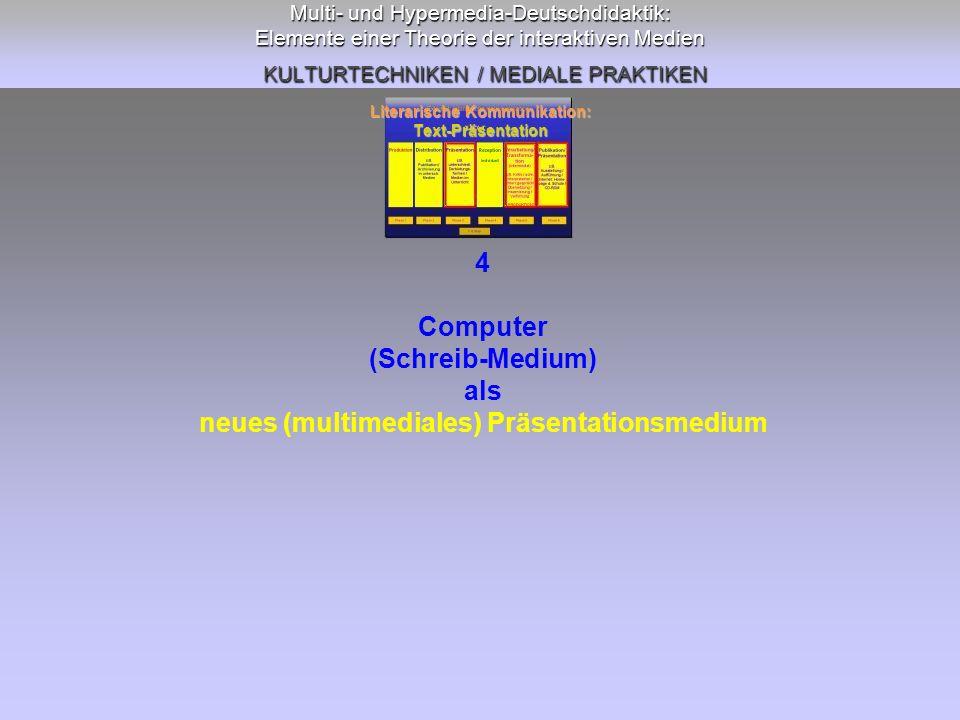 Multi- und Hypermedia-Deutschdidaktik: Elemente einer Theorie der interaktiven Medien KULTURTECHNIKEN / MEDIALE PRAKTIKEN 4 Computer (Schreib-Medium) als neues (multimediales) Präsentationsmedium Literarische Kommunikation: Text-Präsentation