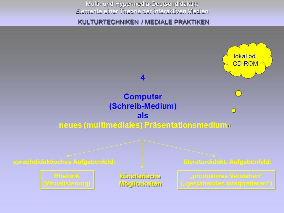 Multi- und Hypermedia-Deutschdidaktik: Elemente einer Theorie der interaktiven Medien KULTURTECHNIKEN / MEDIALE PRAKTIKEN 4 Computer (Schreib-Medium)