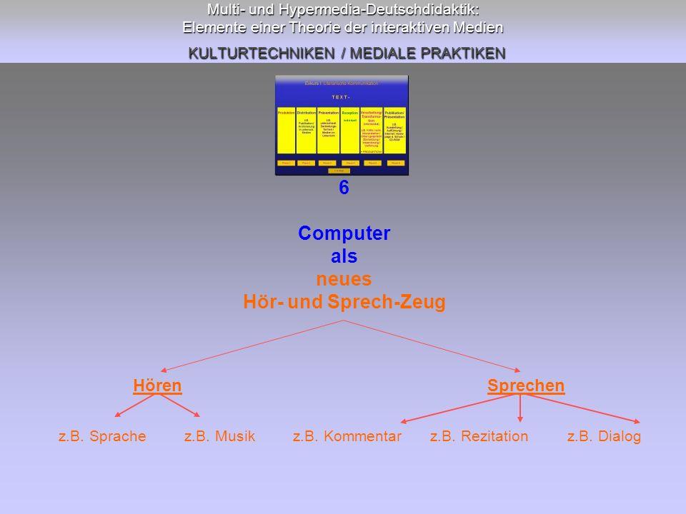 Multi- und Hypermedia-Deutschdidaktik: Elemente einer Theorie der interaktiven Medien KULTURTECHNIKEN / MEDIALE PRAKTIKEN 6 Computer als neues Hör- und Sprech-Zeug HörenSprechen z.B.