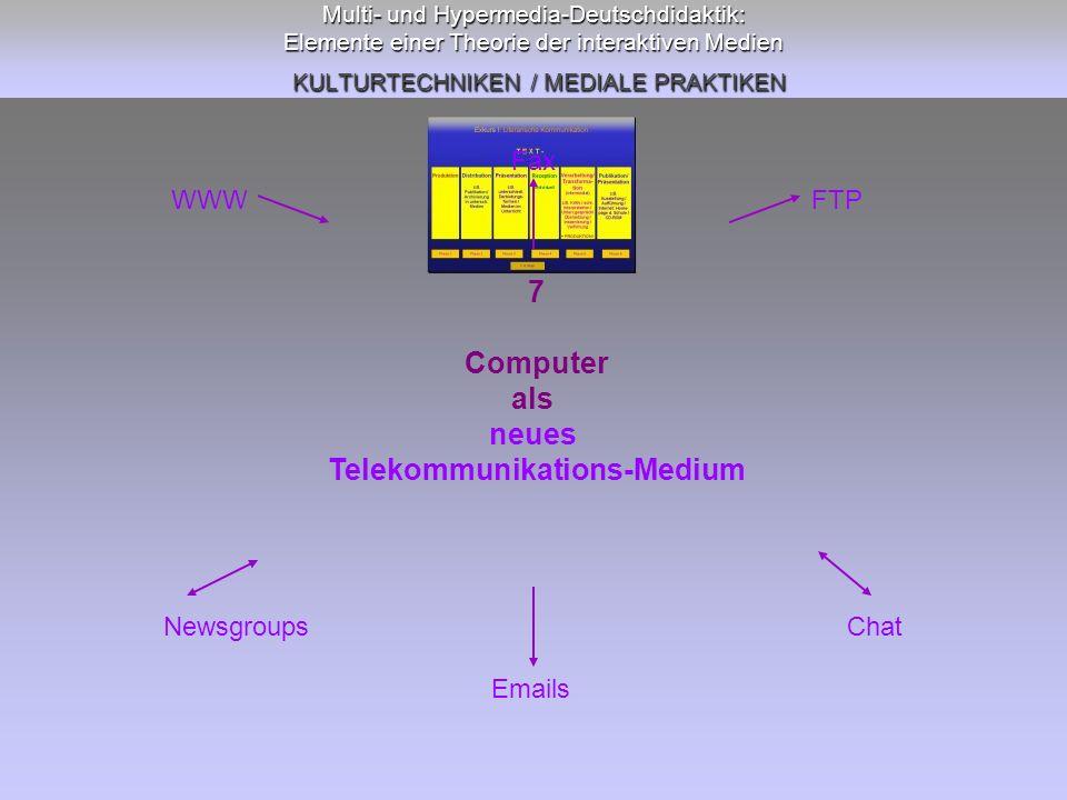 Multi- und Hypermedia-Deutschdidaktik: Elemente einer Theorie der interaktiven Medien KULTURTECHNIKEN / MEDIALE PRAKTIKEN 7 Computer als neues Telekommunikations-Medium WWW Emails NewsgroupsChat FTP Fax
