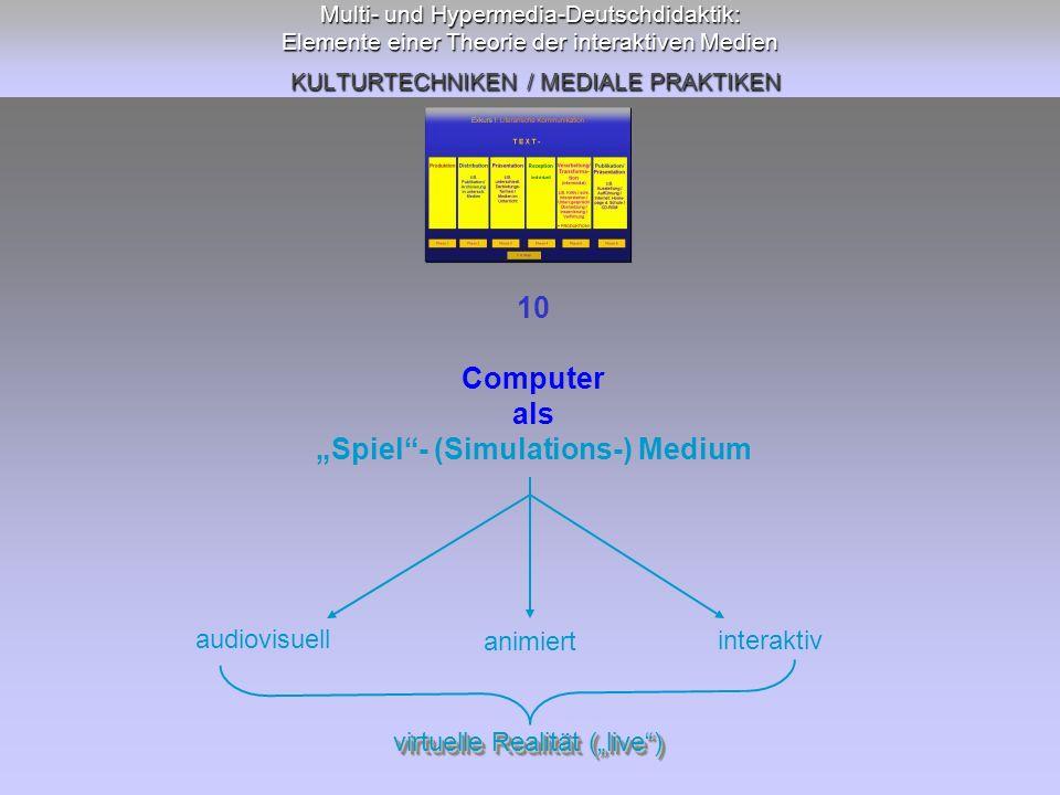 Multi- und Hypermedia-Deutschdidaktik: Elemente einer Theorie der interaktiven Medien KULTURTECHNIKEN / MEDIALE PRAKTIKEN 10 Computer als Spiel- (Simulations-) Medium audiovisuell animiert interaktiv virtuelle Realität (live)