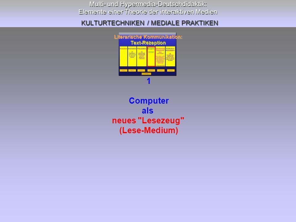 Multi- und Hypermedia-Deutschdidaktik: Elemente einer Theorie der interaktiven Medien KULTURTECHNIKEN / MEDIALE PRAKTIKEN 1 Computer als neues Lesezeug (Lese-Medium) Literarische Kommunikation: Text-Rezeption