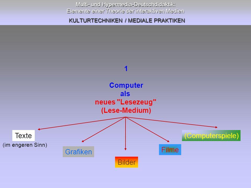 Multi- und Hypermedia-Deutschdidaktik: Elemente einer Theorie der interaktiven Medien KULTURTECHNIKEN / MEDIALE PRAKTIKEN 1 Computer als neues Lesezeug (Lese-Medium) Texte Grafiken Bilder Filme (im engeren Sinn) (Computerspiele)
