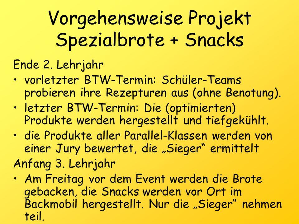 Vorgehensweise Projekt Spezialbrote + Snacks Ende 2. Lehrjahr vorletzter BTW-Termin: Schüler-Teams probieren ihre Rezepturen aus (ohne Benotung). letz