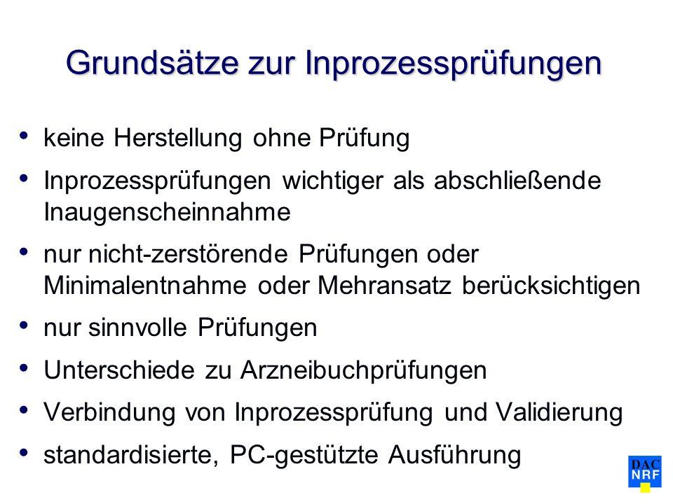 Inprozessprüfung, Übung, Validierung bei Hartkapseln Neuer Gehaltseinheitlichkeitstest 2.9.40 (Ph.