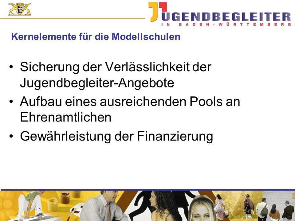 Kernelemente für die Modellschulen Sicherung der Verlässlichkeit der Jugendbegleiter-Angebote Aufbau eines ausreichenden Pools an Ehrenamtlichen Gewährleistung der Finanzierung