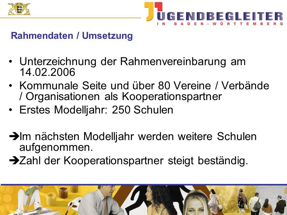 Rahmendaten / Umsetzung Unterzeichnung der Rahmenvereinbarung am 14.02.2006 Kommunale Seite und über 80 Vereine / Verbände / Organisationen als Kooperationspartner Erstes Modelljahr: 250 Schulen Im nächsten Modelljahr werden weitere Schulen aufgenommen.