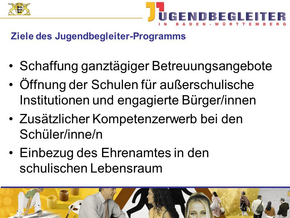 Ergebnisse der schriftlichen Befragung: Oktober 2006 Alle 248 Modellschulen wurden befragt.
