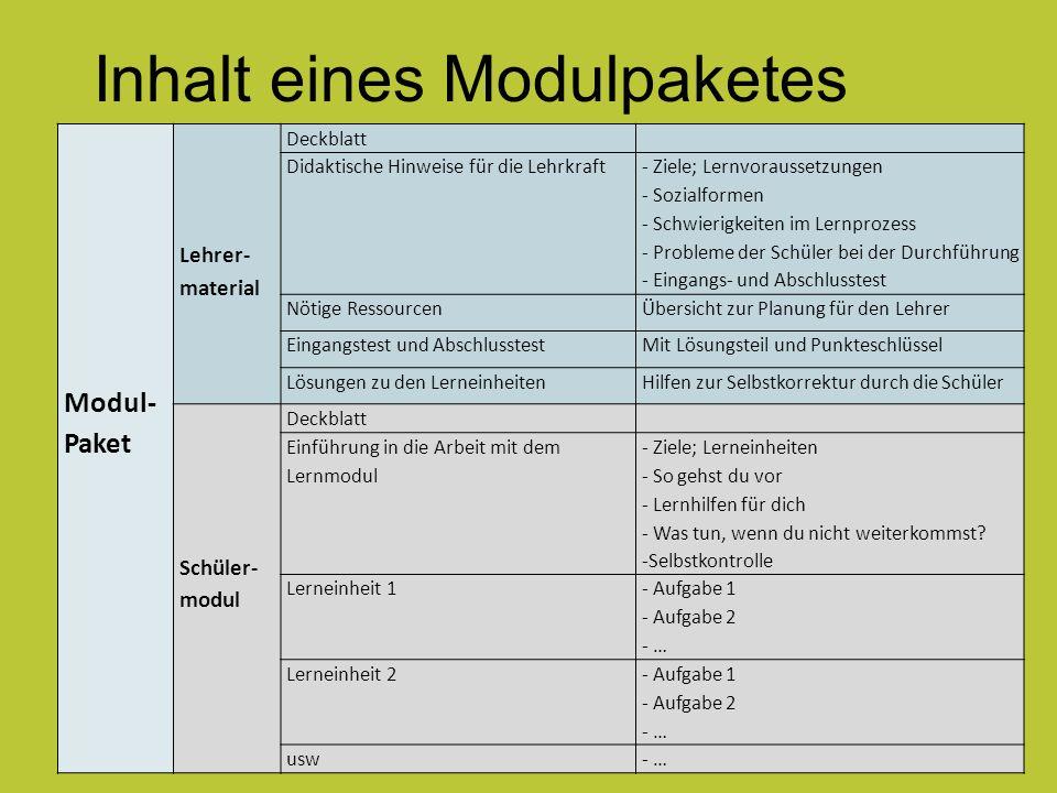 Modul- Paket Lehrer- material Deckblatt Didaktische Hinweise für die Lehrkraft - Ziele; Lernvoraussetzungen - Sozialformen - Schwierigkeiten im Lernpr