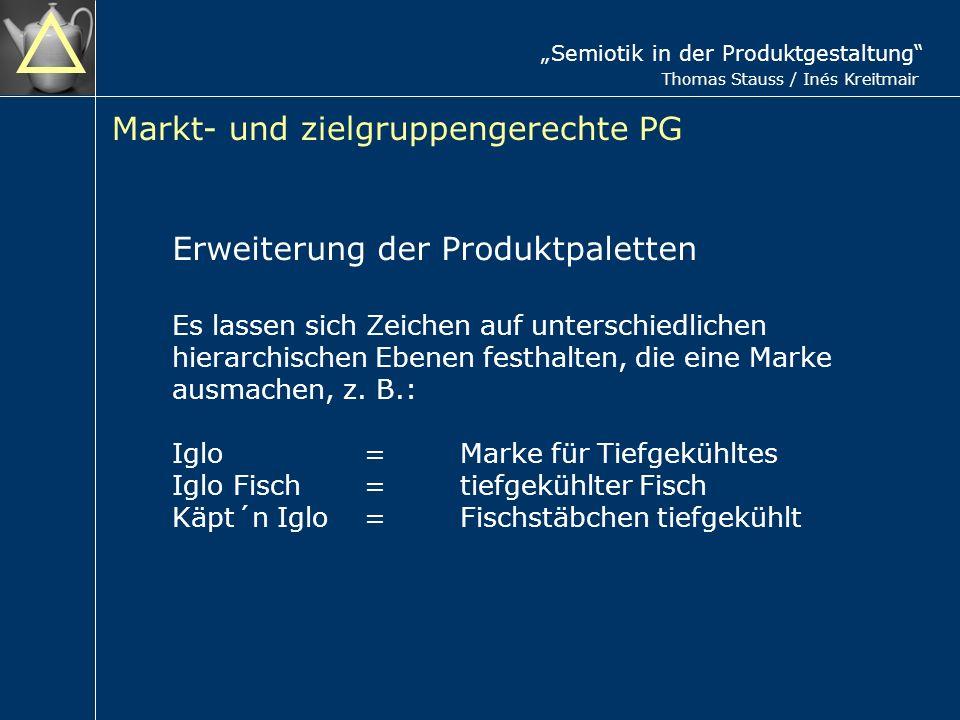 Semiotik in der Produktgestaltung Thomas Stauss / Inés Kreitmair Markt- und zielgruppengerechte PG Erweiterung der Produktpaletten Es lassen sich Zeichen auf unterschiedlichen hierarchischen Ebenen festhalten, die eine Marke ausmachen, z.