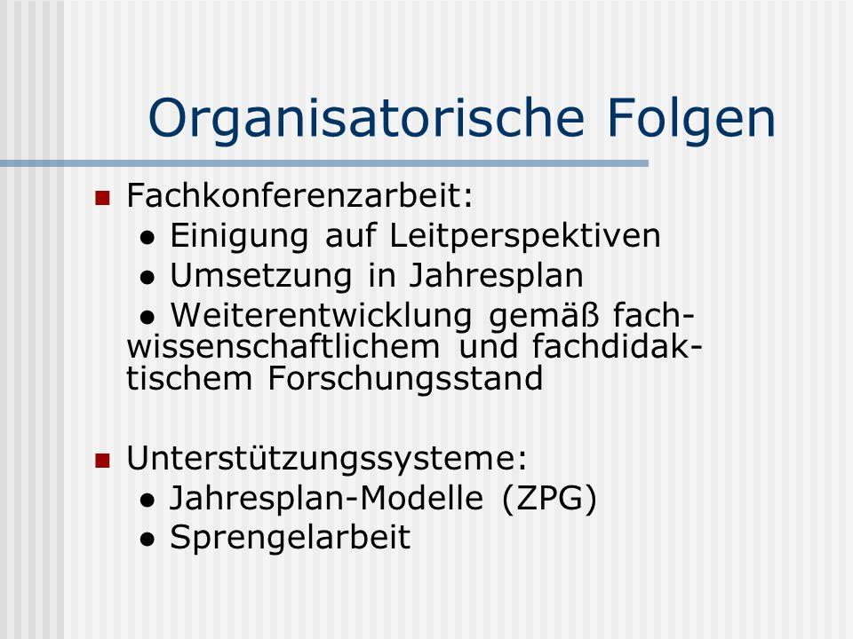 Organisatorische Folgen Fachkonferenzarbeit: Einigung auf Leitperspektiven Umsetzung in Jahresplan Weiterentwicklung gemäß fach- wissenschaftlichem und fachdidak- tischem Forschungsstand Unterstützungssysteme: Jahresplan-Modelle (ZPG) Sprengelarbeit