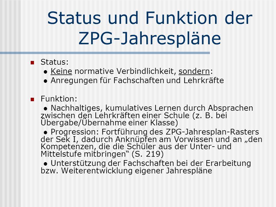 Status und Funktion der ZPG-Jahrespläne Status: Keine normative Verbindlichkeit, sondern: Anregungen für Fachschaften und Lehrkräfte Funktion: Nachhaltiges, kumulatives Lernen durch Absprachen zwischen den Lehrkräften einer Schule (z.