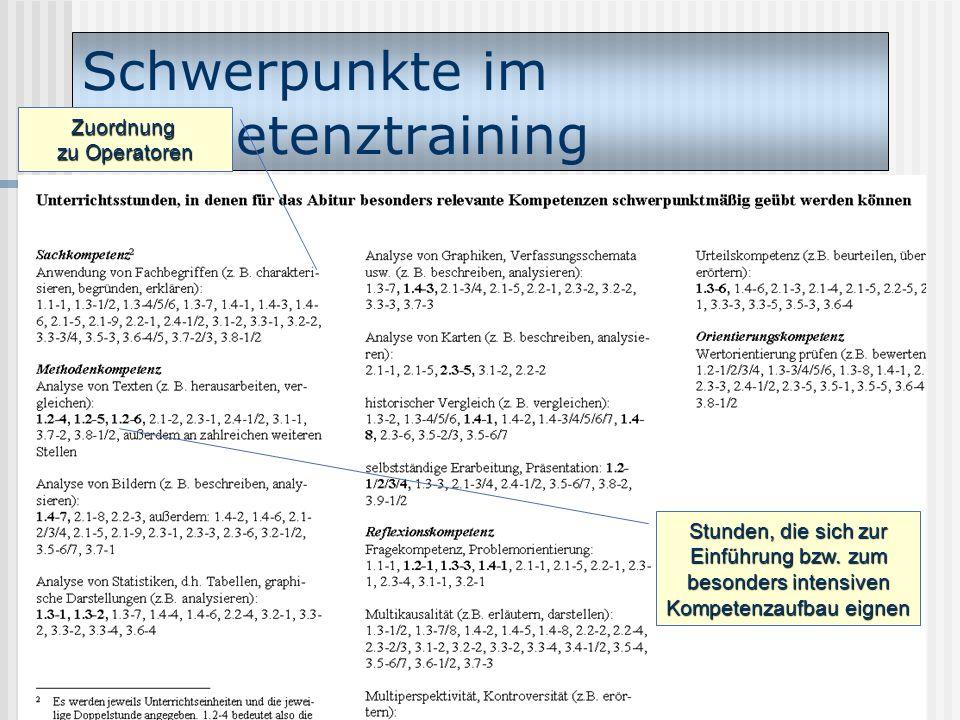 Schwerpunkte im Kompetenztraining Zuordnung zu Operatoren Stunden, die sich zur Einführung bzw.