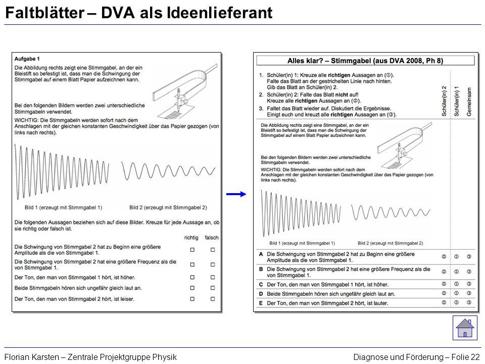 Diagnose und Förderung – Folie 22Florian Karsten – Zentrale Projektgruppe Physik Faltblätter – DVA als Ideenlieferant