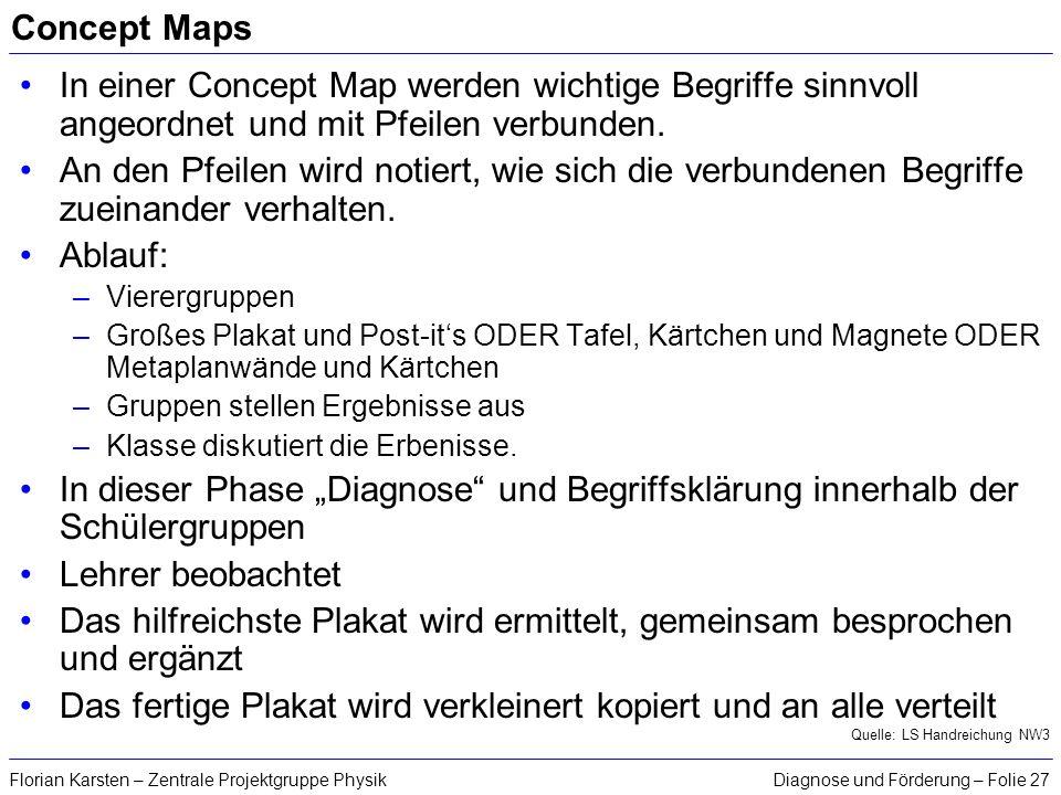 Diagnose und Förderung – Folie 27Florian Karsten – Zentrale Projektgruppe Physik Concept Maps In einer Concept Map werden wichtige Begriffe sinnvoll a