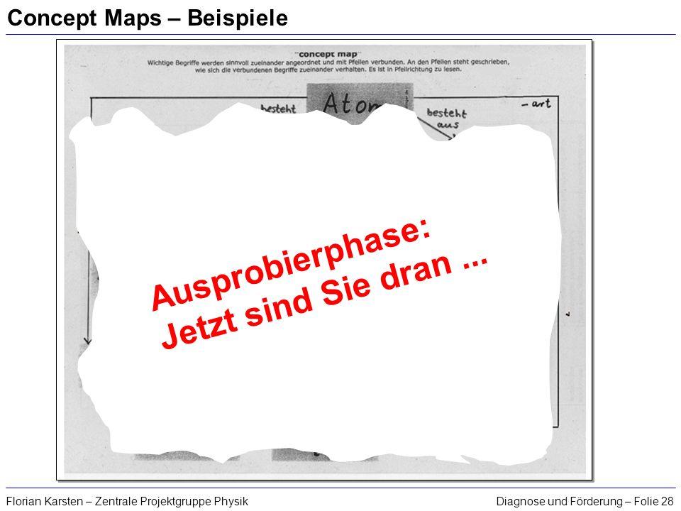 Diagnose und Förderung – Folie 28Florian Karsten – Zentrale Projektgruppe Physik Concept Maps – Beispiele Ausprobierphase: Jetzt sind Sie dran...
