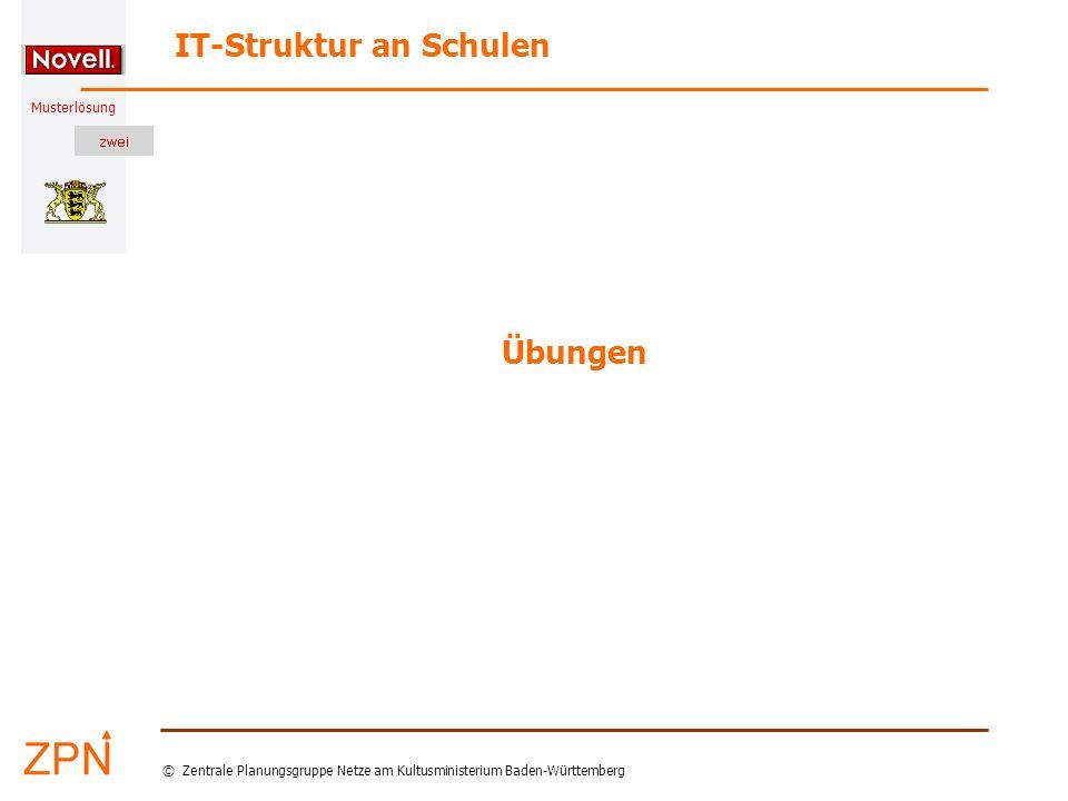 Musterlösung IT-Struktur an Schulen © Zentrale Planungsgruppe Netze am Kultusministerium Baden-Württemberg Übungen