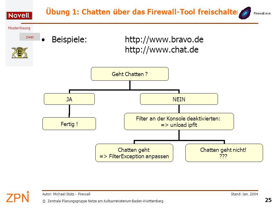 © Zentrale Planungsgruppe Netze am Kultusministerium Baden-Württemberg Musterlösung Stand: Jan. 2004 25 Autor: Michael Stütz - Firewall Beispiele:http
