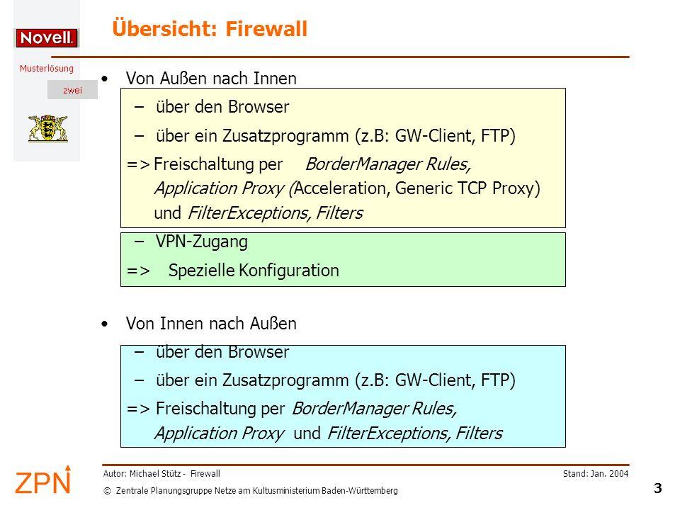 © Zentrale Planungsgruppe Netze am Kultusministerium Baden-Württemberg Musterlösung Stand: Jan. 2004 3 Autor: Michael Stütz - Firewall Übersicht: Fire