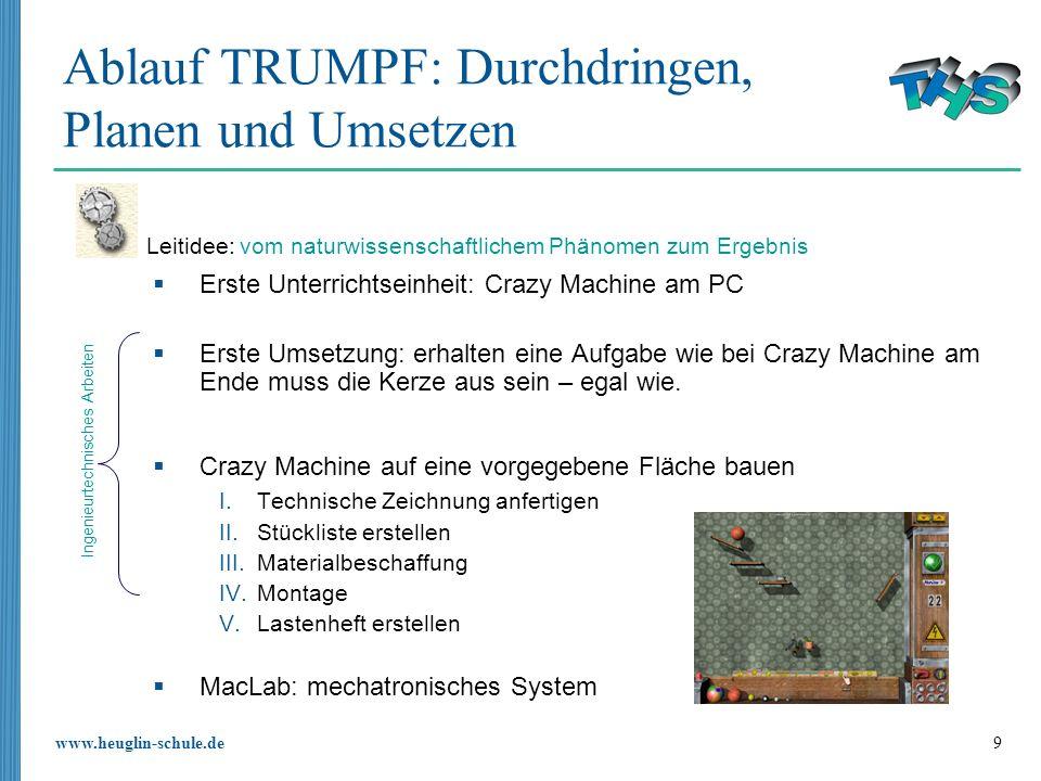 www.heuglin-schule.de 9 Ablauf TRUMPF: Durchdringen, Planen und Umsetzen Erste Unterrichtseinheit: Crazy Machine am PC Erste Umsetzung: erhalten eine Aufgabe wie bei Crazy Machine am Ende muss die Kerze aus sein – egal wie.