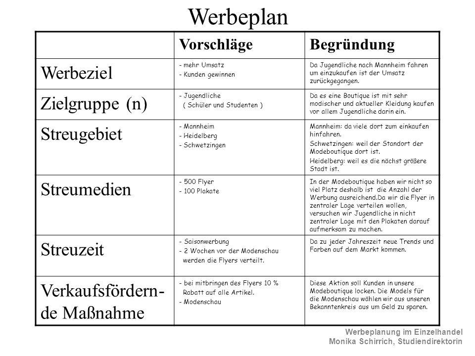 Werbeplanung im Einzelhandel Monika Schirrich, Studiendirektorin Mode Werbeplan 1 Werbeplan VorschlägeBegründung Werbeziel - mehr Umsatz - Kunden gewinnen Da Jugendliche nach Mannheim fahren um einzukaufen ist der Umsatz zurückgegangen.