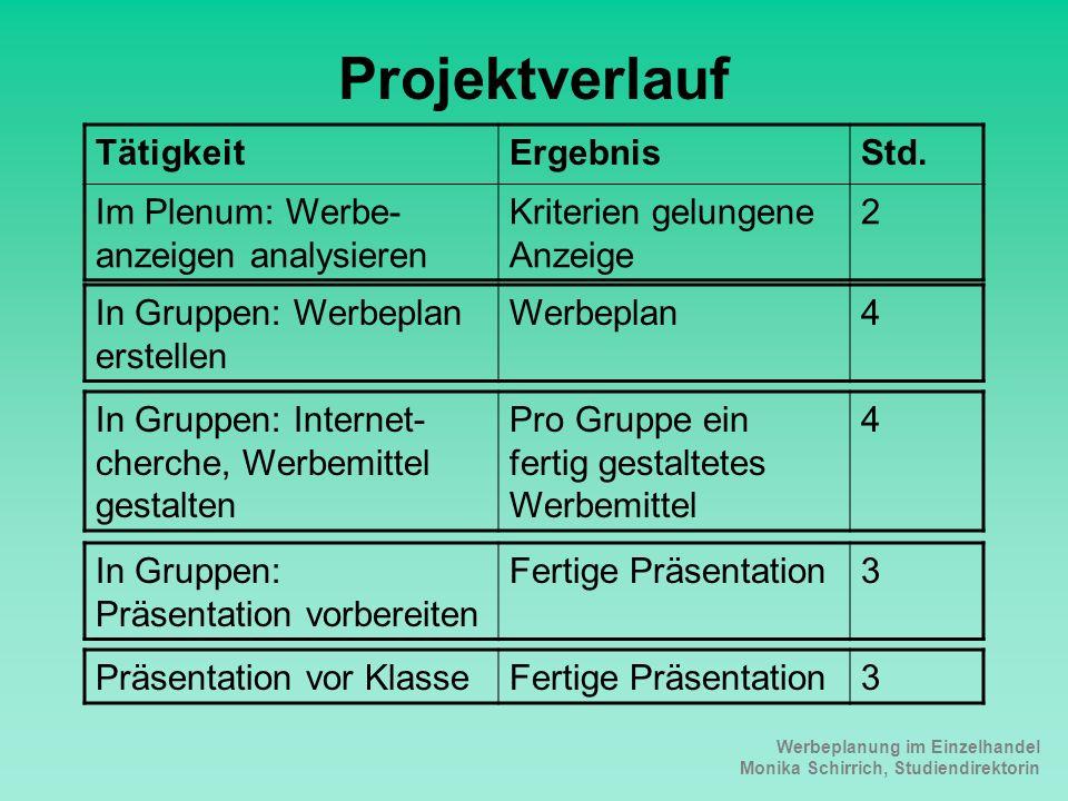 Werbeplanung im Einzelhandel Monika Schirrich, Studiendirektorin Projektverlauf TätigkeitErgebnisStd. Im Plenum: Werbe- anzeigen analysieren Kriterien