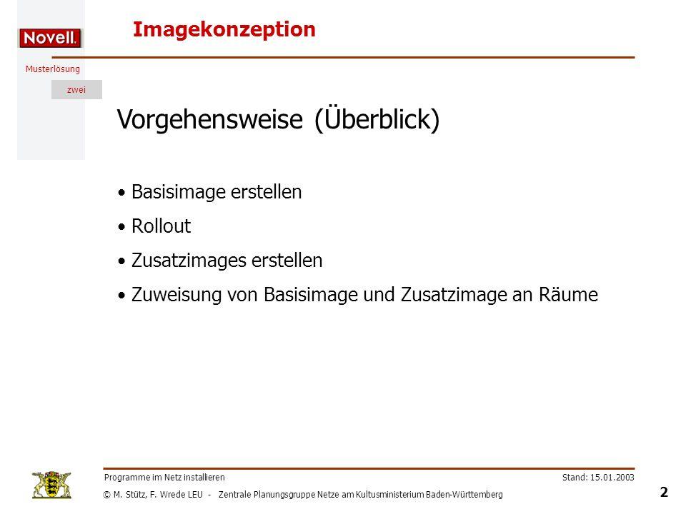 © M. Stütz, F. Wrede LEU - Zentrale Planungsgruppe Netze am Kultusministerium Baden-Württemberg Musterlösung zwei Stand: 15.01.2003 2 Programme im Net