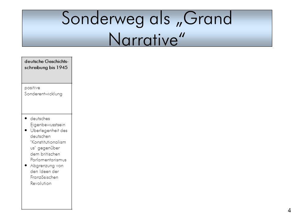 4 Sonderweg als Grand Narrative deutsche Geschichts- schreibung bis 1945