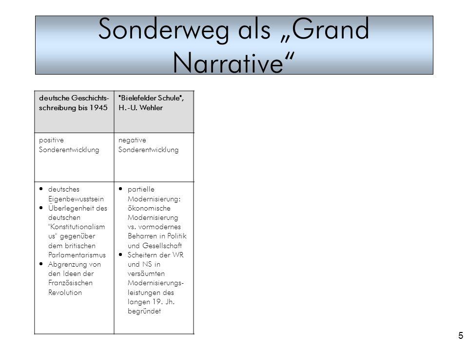 5 Sonderweg als Grand Narrative deutsche Geschichts- schreibung bis 1945