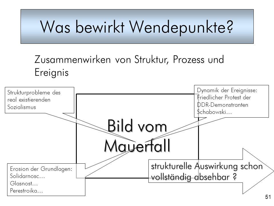 Bild vom Mauerfall 51 Was bewirkt Wendepunkte? Zusammenwirken von Struktur, Prozess und Ereignis Strukturprobleme des real existierenden Sozialismus E